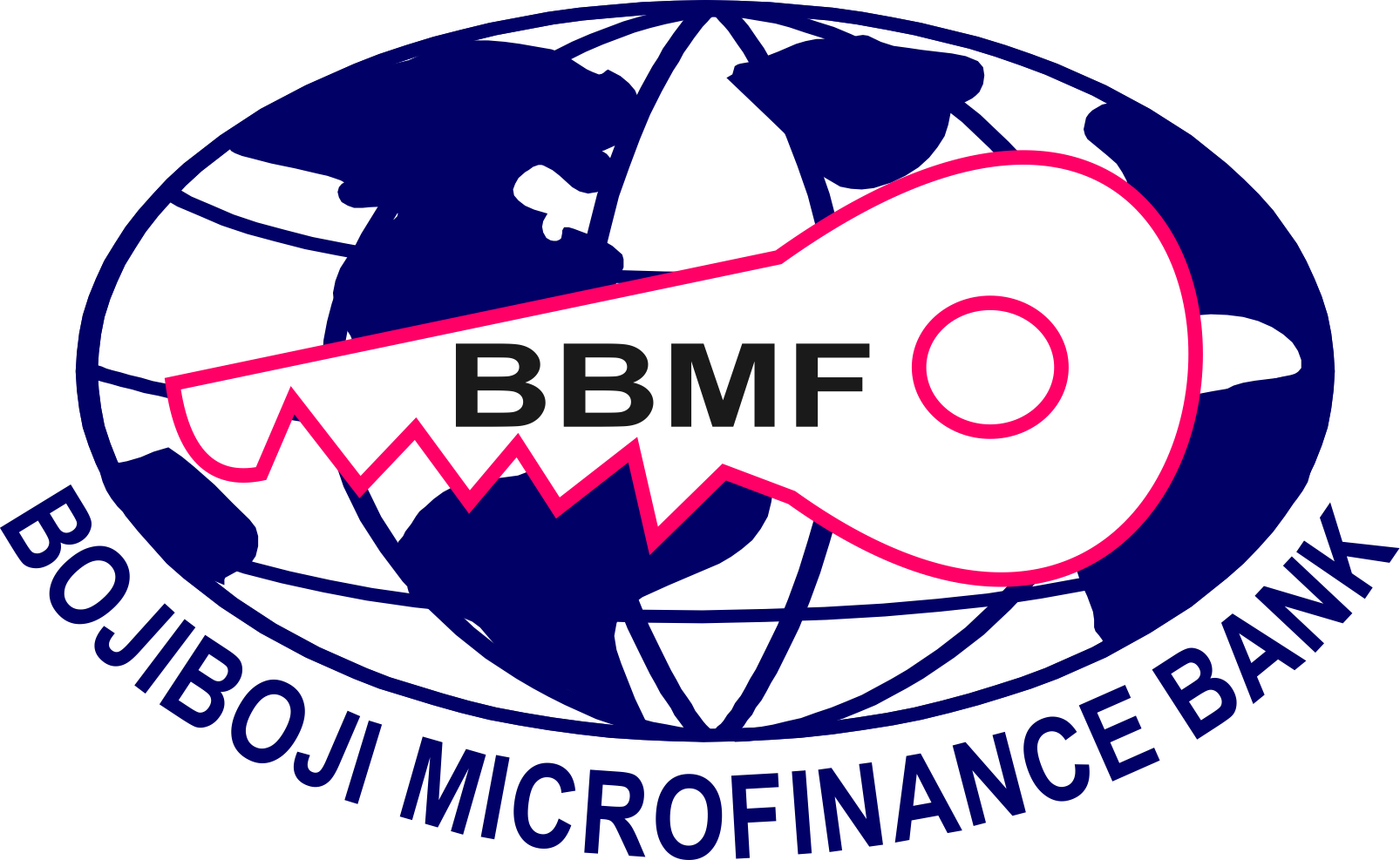 BojiBoji Micro Finance Bank